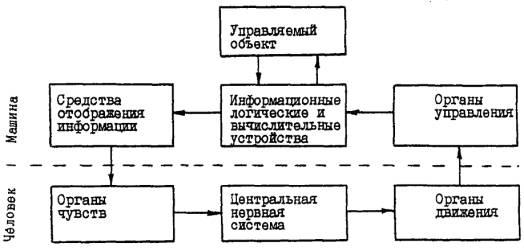Структурная схема системы «