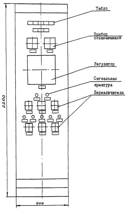 4) органы управления