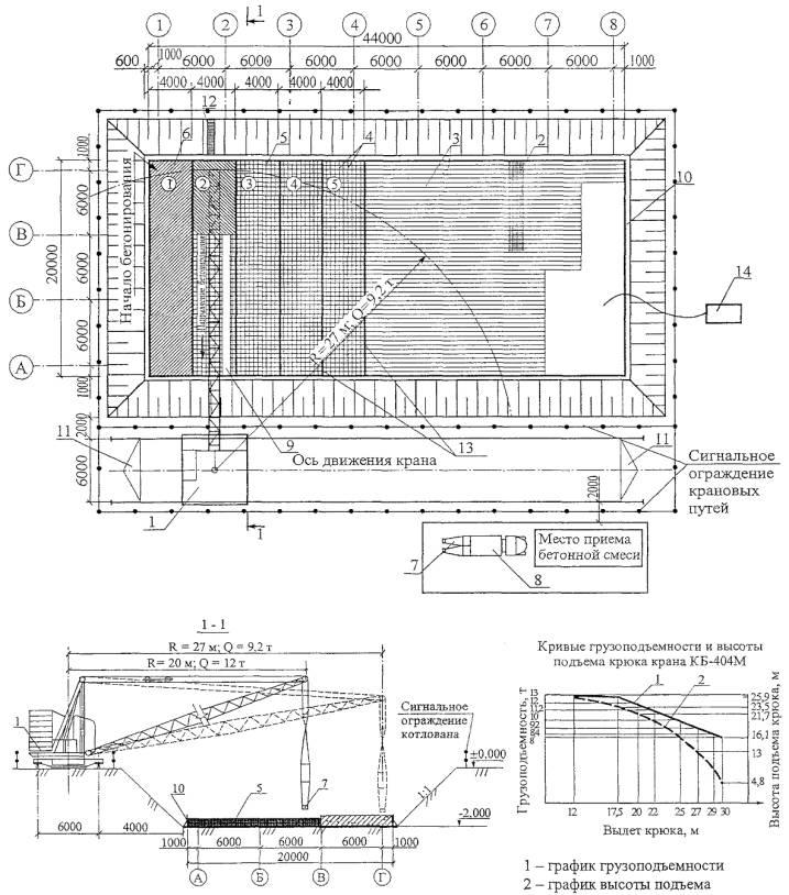 1 - кран КБ-404М;