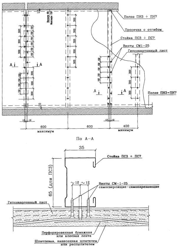 Рисунок 3 - Схема крепления и