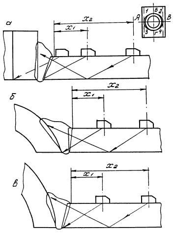 Схемы контроля углового