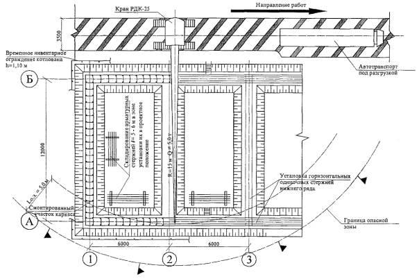 Рисунок 1 - Схема организации