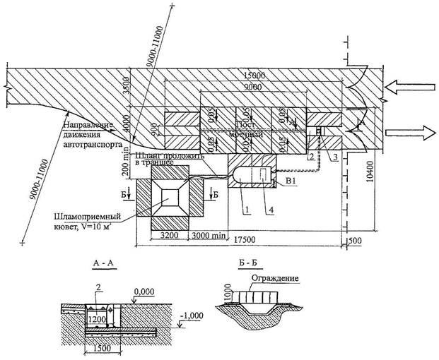 Рисунок 9 - Схема размещения