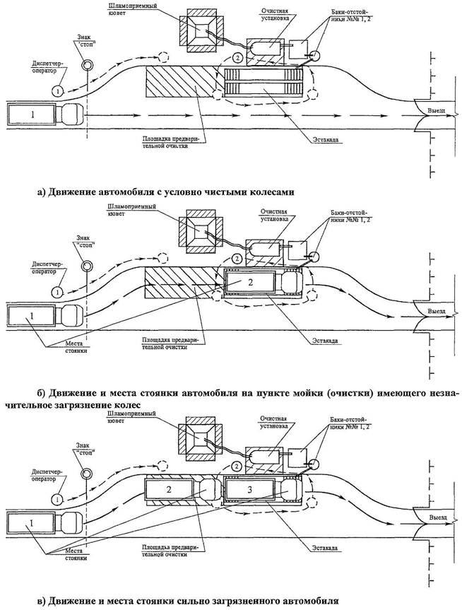 13 - Технологическая схема
