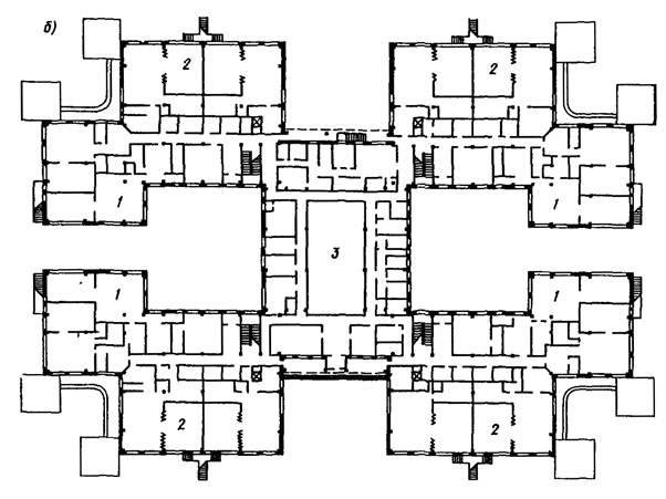 Схема организации комплексов