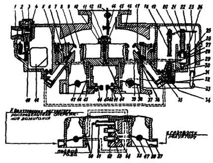 РД 200-РСФСР-12-0185-83
