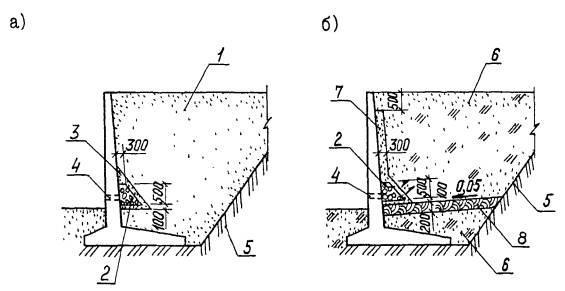 Температурные швы подпорных стенах