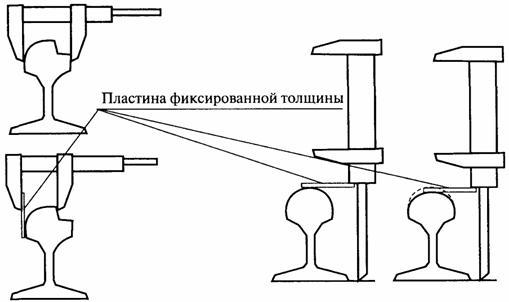 Схема проведения замеров