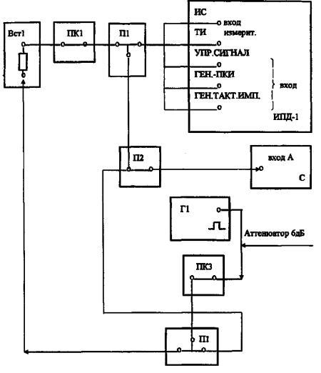 С - осциллограф С1-75;