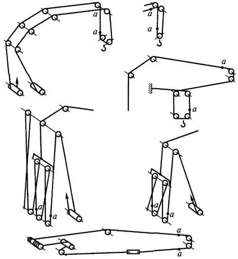 схемы запасовки канатов и