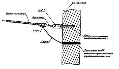В.10 Схема натяжного крепления