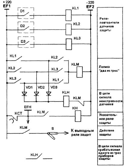Электрическая схема защиты по