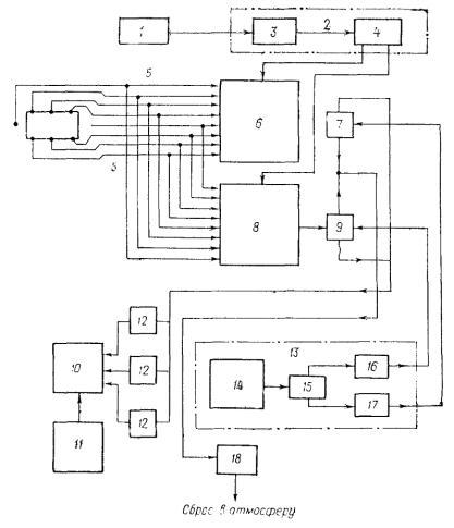 Блок-схема системы отбора и