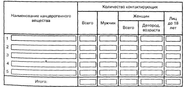 канцерогенный паспорт предприятия образец скачать - фото 2