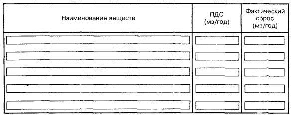 канцерогенный паспорт предприятия образец скачать - фото 4