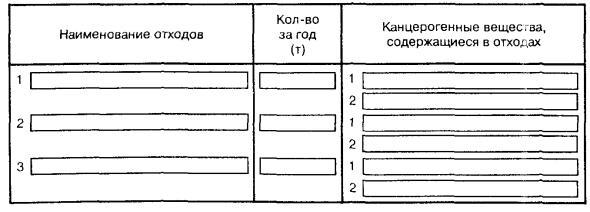 канцерогенный паспорт предприятия образец скачать - фото 5