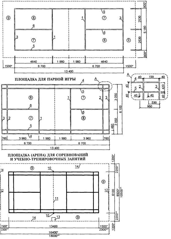 Все линии разметки - толщиной 40 мм. .  Линии входят в размеры площадки.  ЭКСПЛИКАЦИЯ. для затесненных условий).