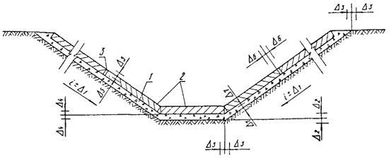Укрепление кюветов бетоном заказать миксер бетона тула