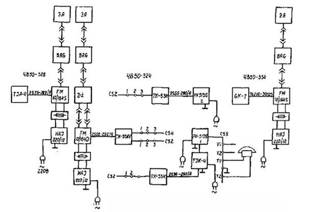 Схемы проверки аппаратуры