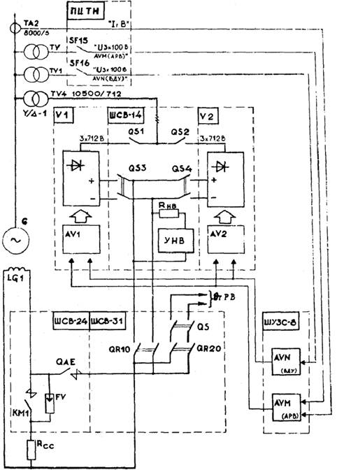 Упрощенная структурная схема