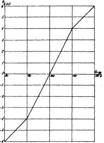 Инструкция Эксплуатации Прибора Ц91