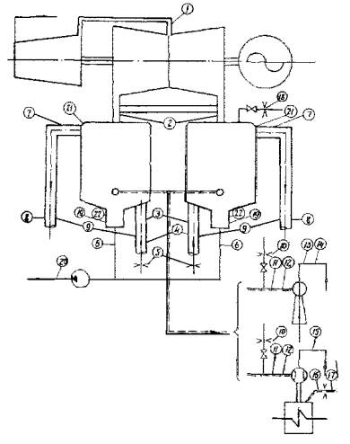 конденсационной установки: