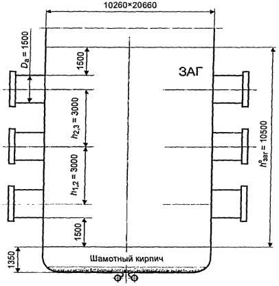 Рис. П.2.1 - Схема ЗАГ котла