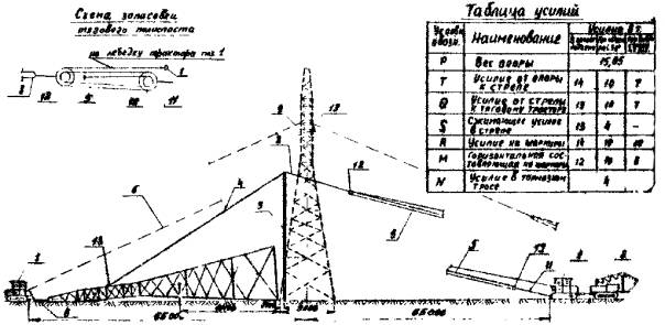 Схема подъёма анкерно-угловой