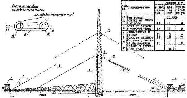 Схема подъёма промежуточной