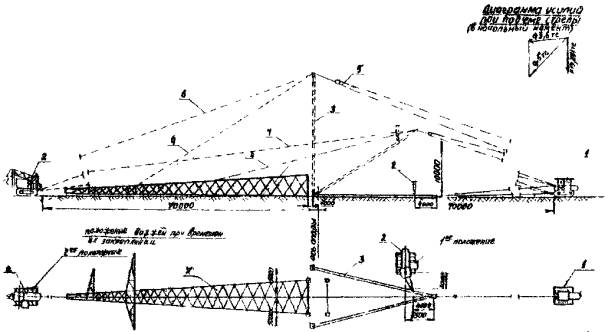 Схема подъёма падающей стрелы