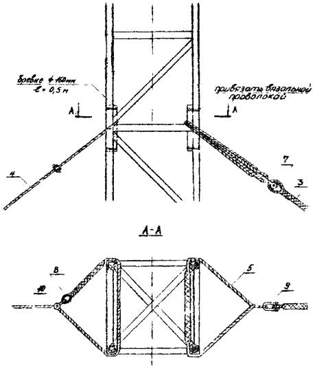 Схема строповки опоры
