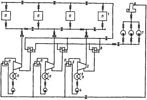 Пример схемы секционирования