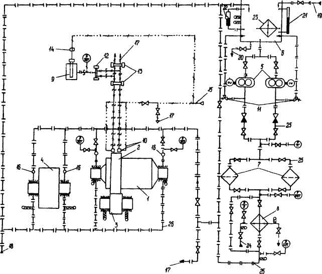 Схема маслоснабжения системы