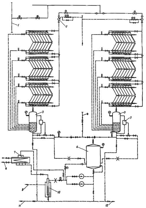 системы отвода конденсата