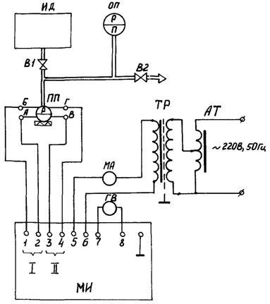 Схема соединений при проверке