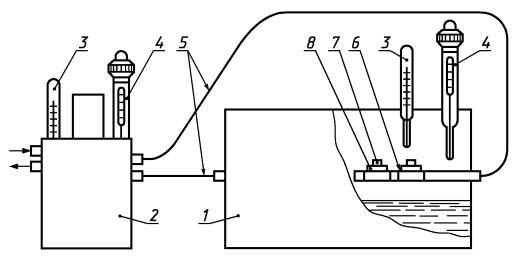 4 - контактные термометры;