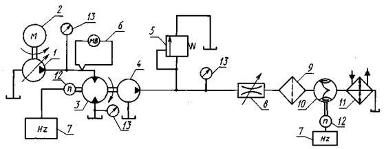3 - испытуемый гидромотор;