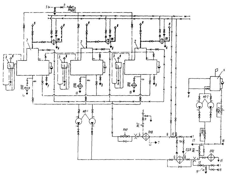 Схема деаэрационной установки