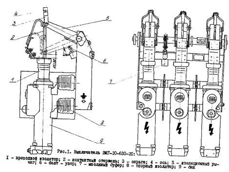 Инструкция По Эксплуатации Вмг 10-630 - фото 2