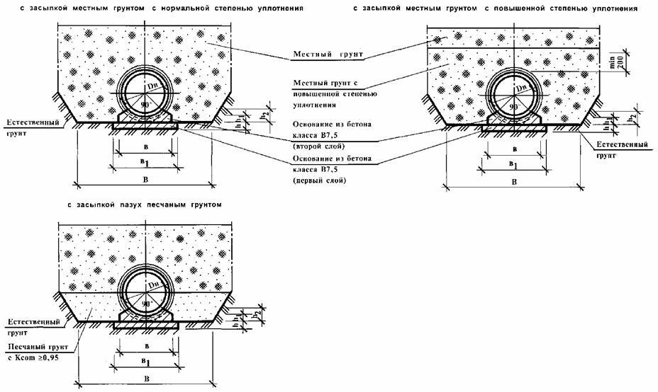 Керамогранита weber плиточный клей vetonit для