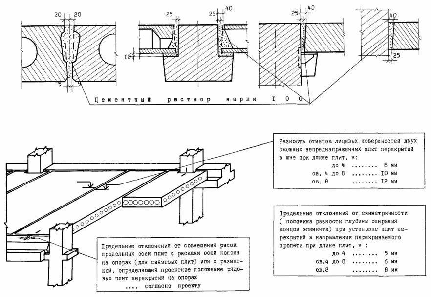 Схемы входного и операционного