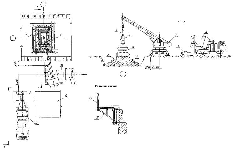 схема бетонирования фундаментов