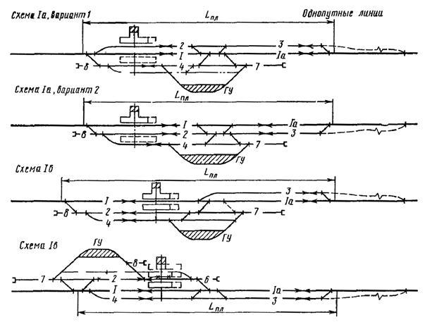 Проектирование железнодорожных