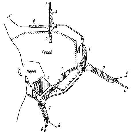 Схема узла полукольцевого типа