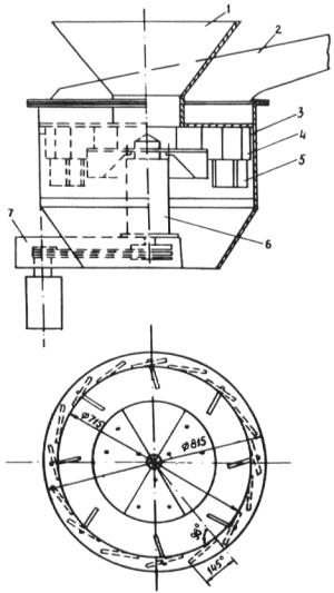 Дробилка ксд в Невинномысск зернодробилка с жерновами