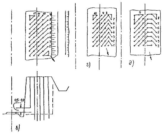 Схемы взрывания зарядов при