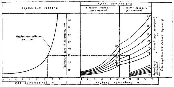 Герметизацию продольных и поперечных стыков