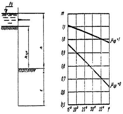 Схема, используемая в расчетах