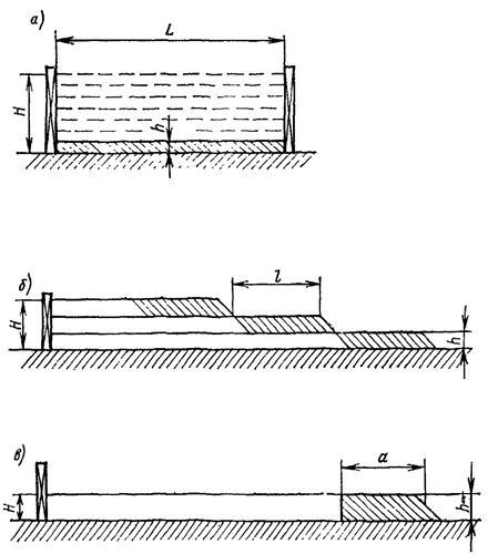 Бетонная смесь заводского изготовления доставленная удобоукладываемой бетон ямуга