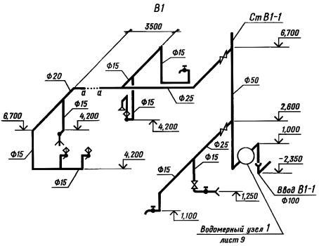 Пример оформления схем систем